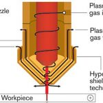 how-is-plasma-cutting-achieved