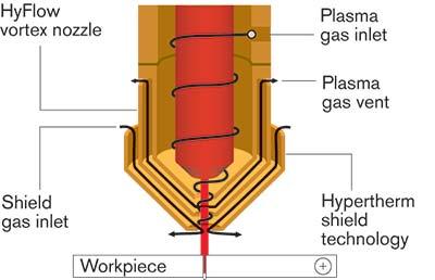 how-plasma-is-achieved-2